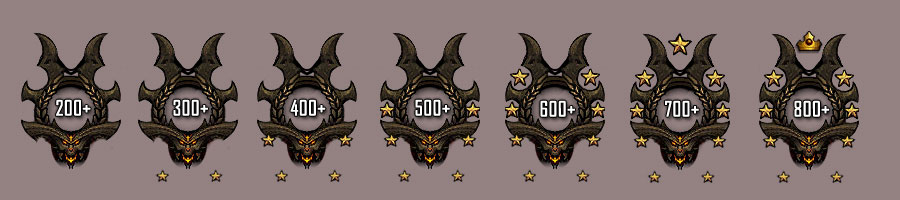 Diablo 3 Paragon Portraits