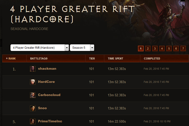 Diablo 3 Season 5 HC Grift 100